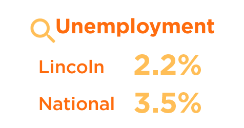 animation of unemployment numbers calculating